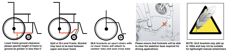 Q'STRAINT: QLK Docking System cket List on